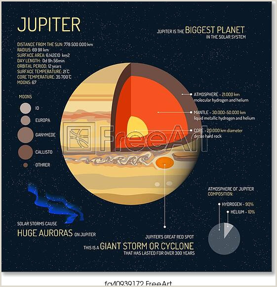 Vertical Banners Design Free Art Print Of Jupiter Detailed Structure With Layers Vector Illustration Outer Space Science Concept Banner Education Poster For School