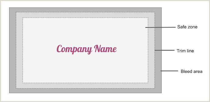 Visiting Card Format Visiting Card Format Everything About Designing Custom
