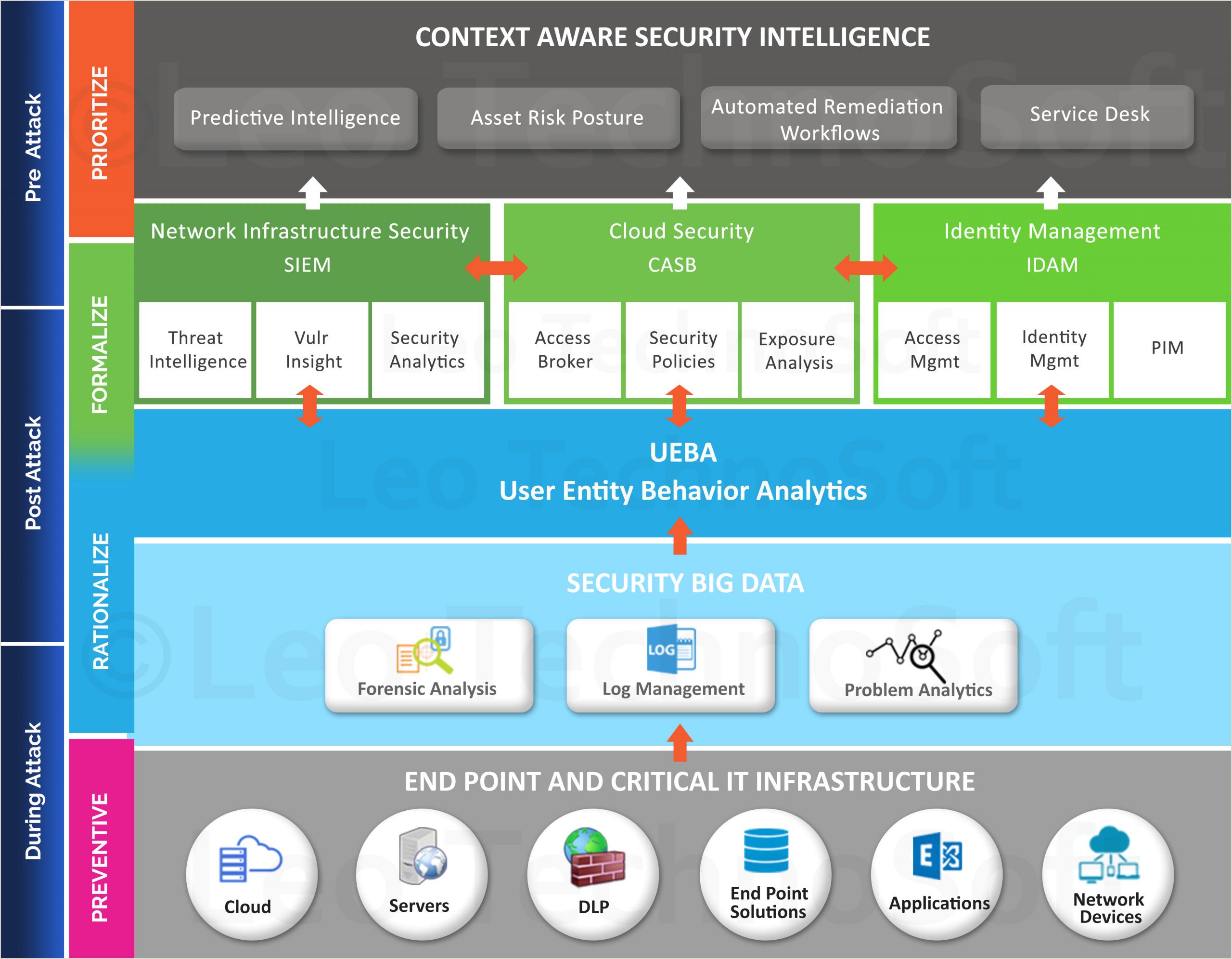 Vistaprint Custom Banners Blog Categories Secure Certe
