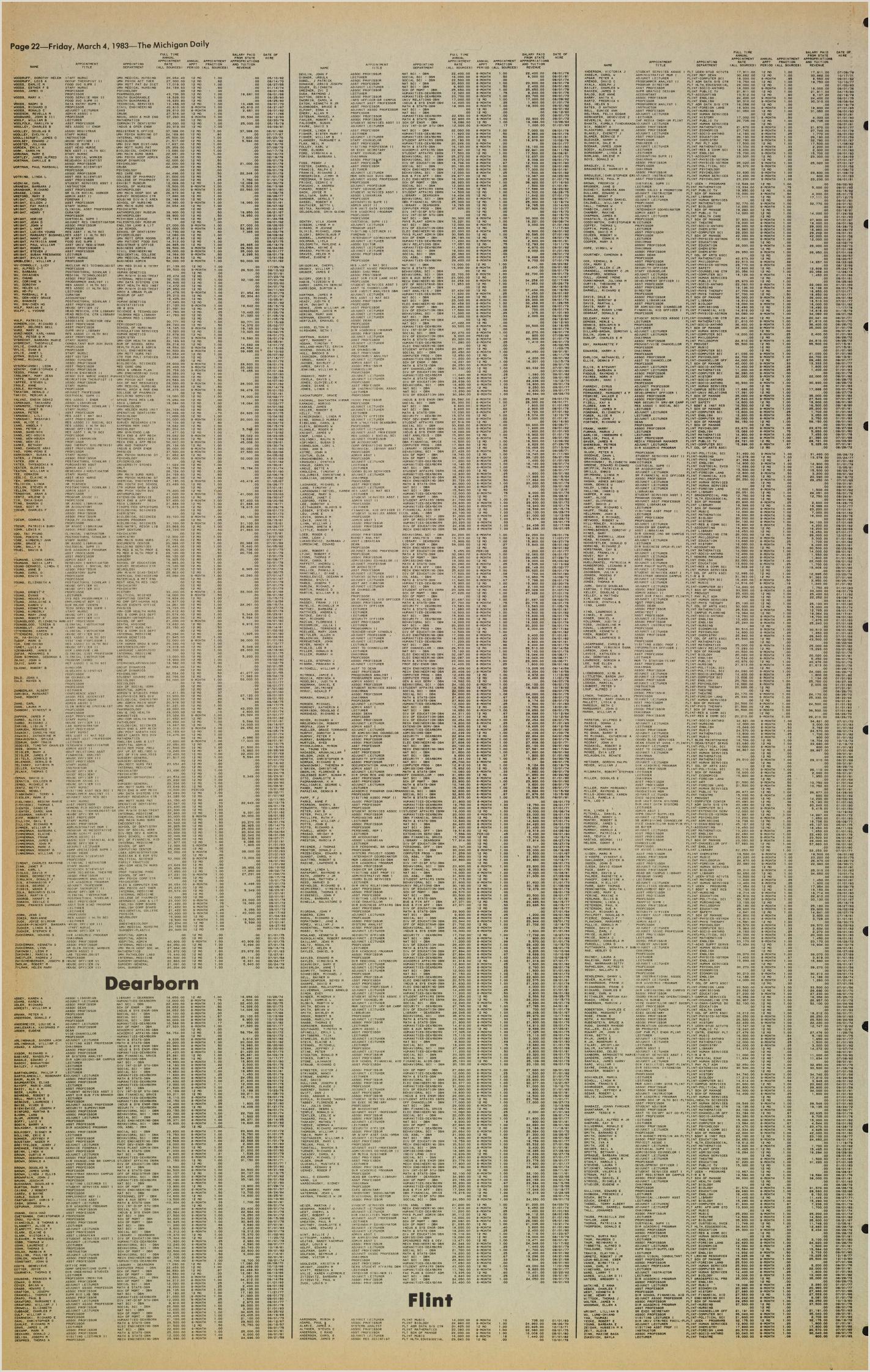 Visting Card Michigan Daily Digital Archives March 04 1983 Vol 93