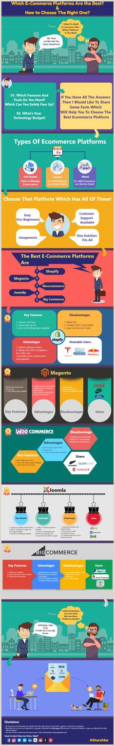 Which Of The Following Is A Good Rule To Follow When Using Business Cards? 80 Best Business Infographics Images In 2020