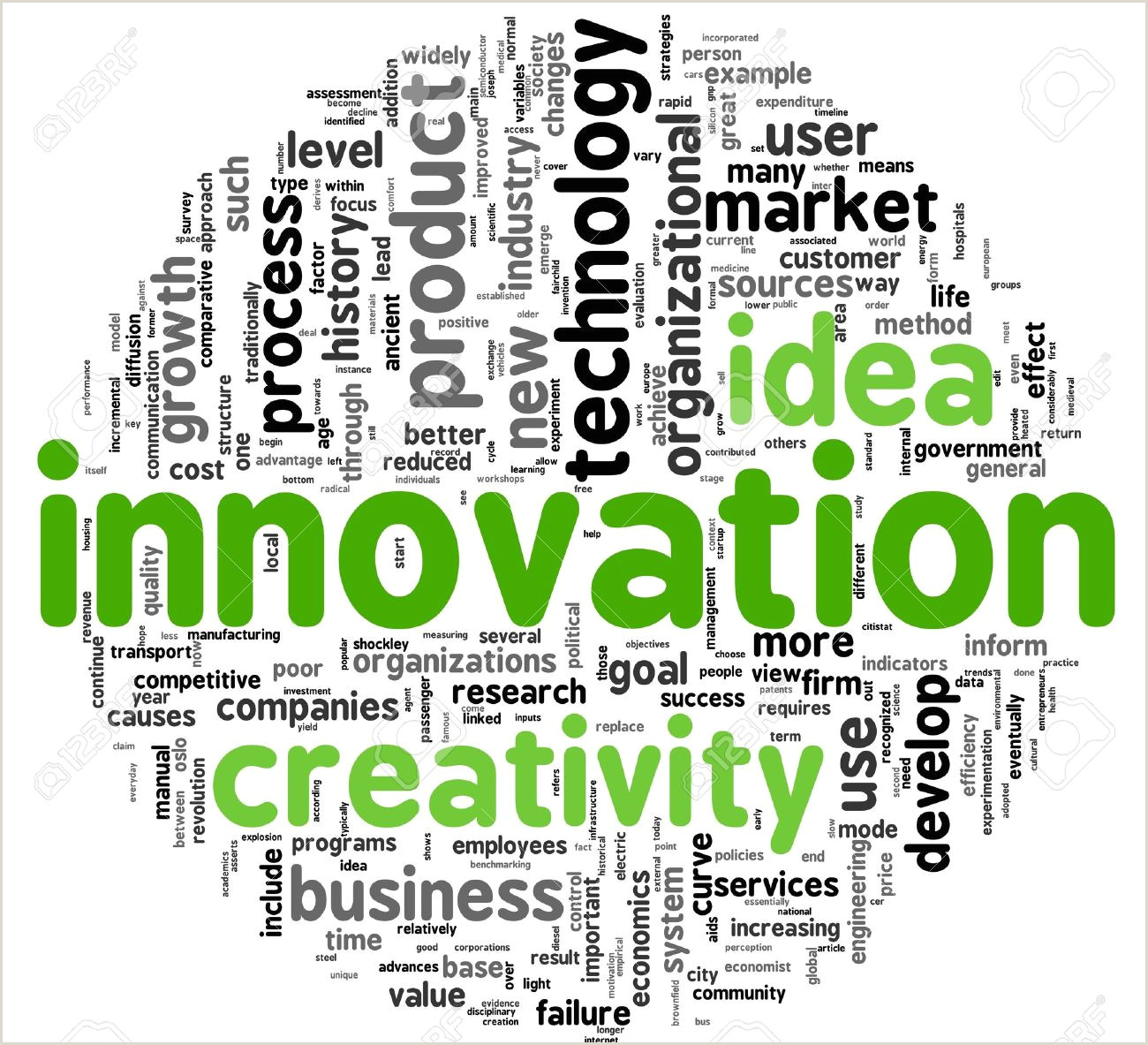 Words Related To Creativity And Design Innovation And Creativity Concept Words In Tag Cloud