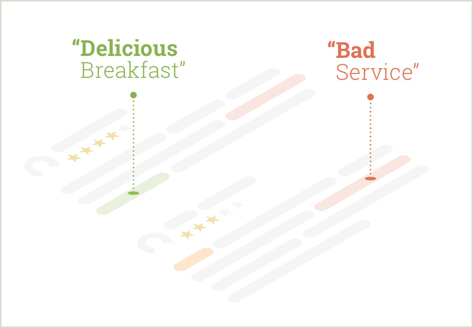 Writing On Business Cards Trustyou Guest Feedback And Hotel Reputation Software