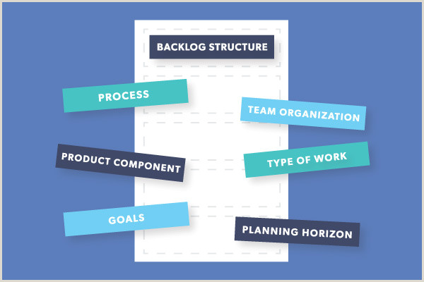About Me Sample For Blog Need A Product Backlog Example Here Are 6 To Inspire You