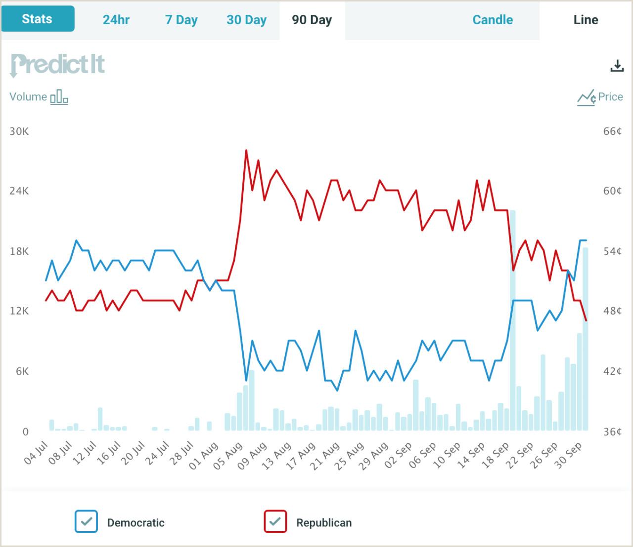 Best Business Cards No Forex Reddit Predictit Political Analysis