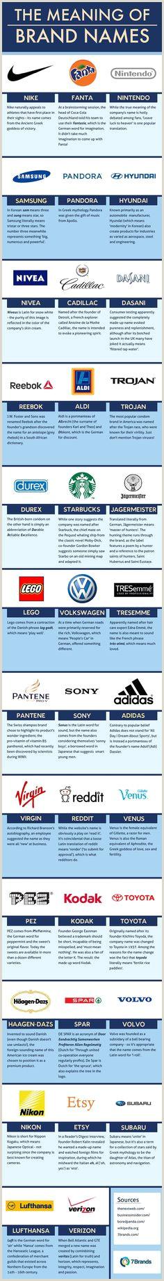 Best Business Cards Website? Reddit 100 Design Fontastic Ideas