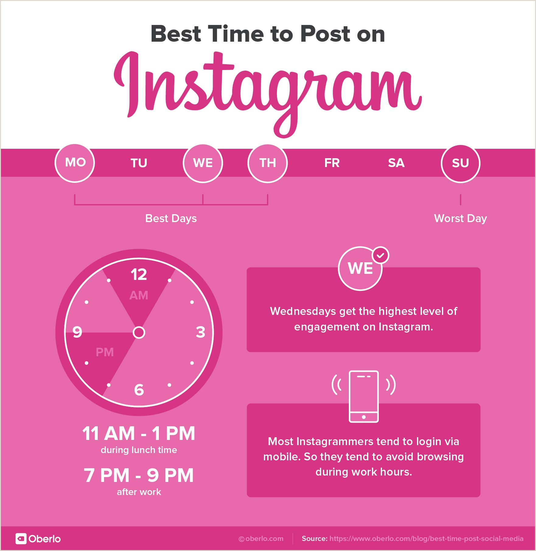 Best Time To Post On Dribbble Best Time To Post On Instagram Linkedin And