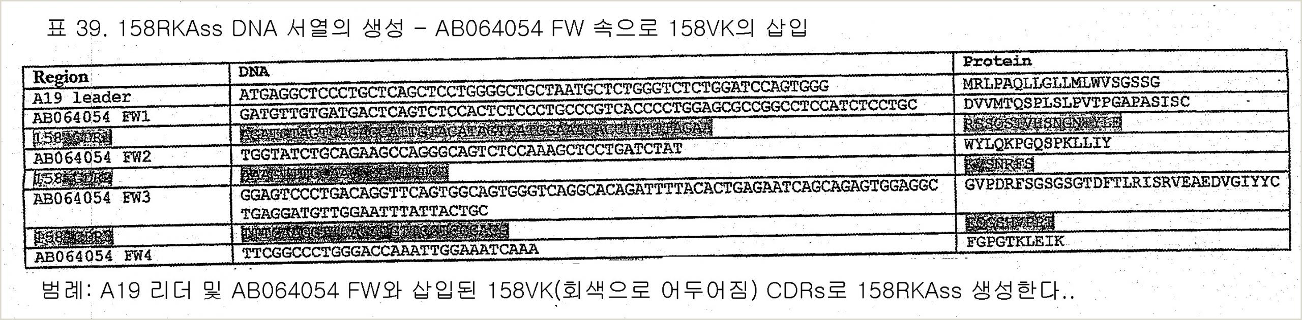 Bisnes Cards Kr B1 Improved Antibody Selective For Human