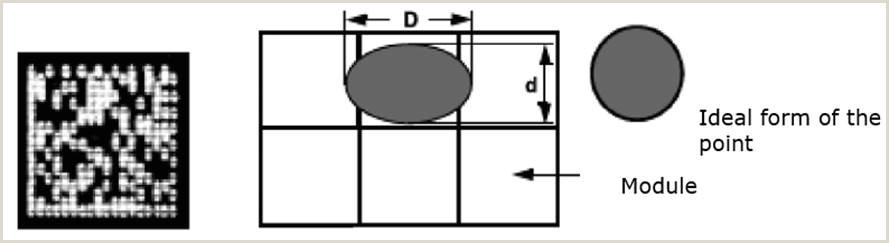 Business Card Symbols Gs1 Datamatrix Guideline