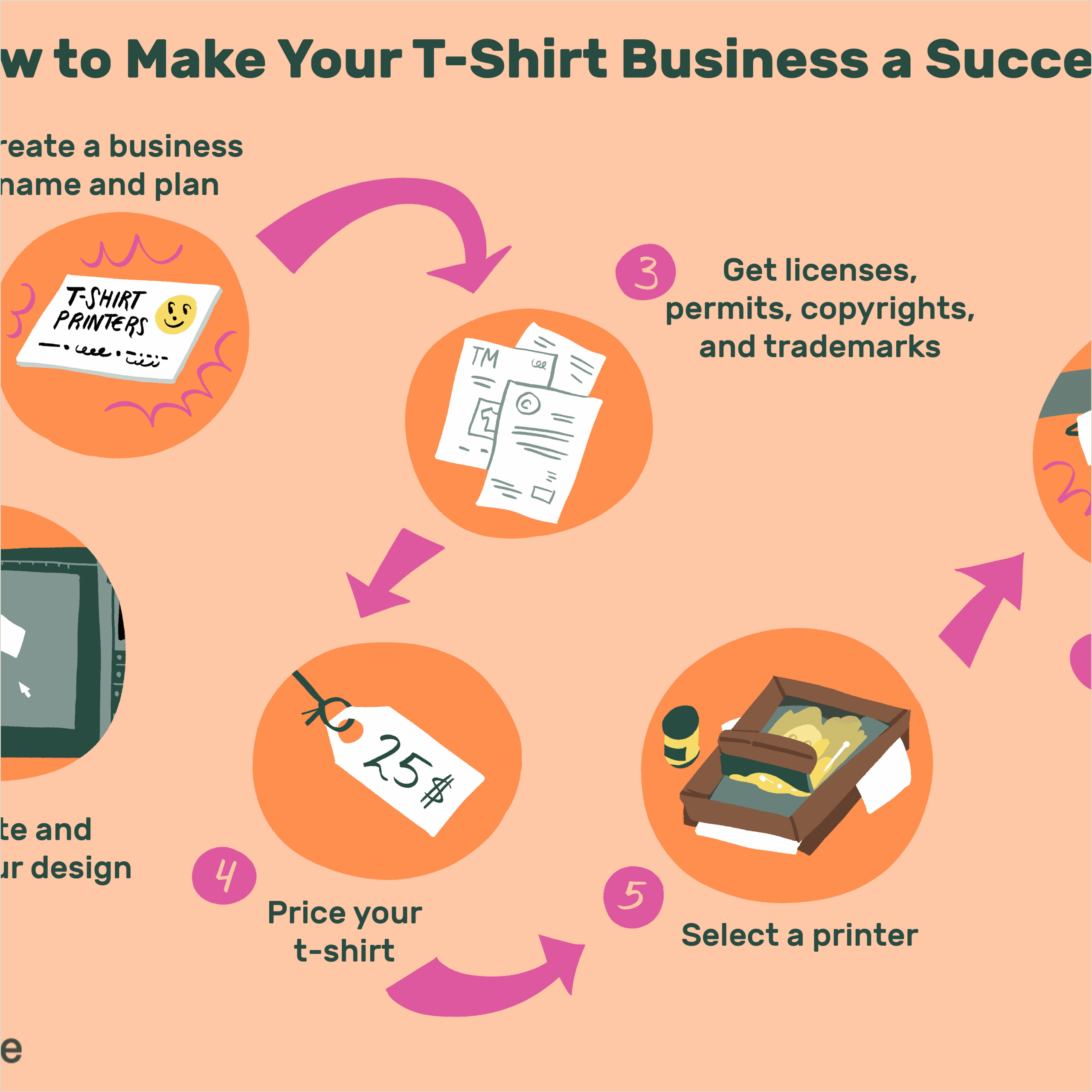 Capital Ones Best Business Cards How To Start A Home Based T Shirt Business