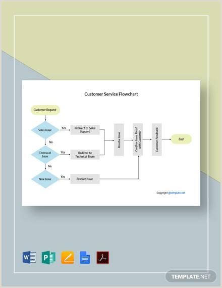 Customer Info Card Template Free Sample Customer Service Flowchart Template Word