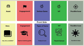 New Green Card Design 2020 Journal Of Ambient Intelligence And Humanized Puting