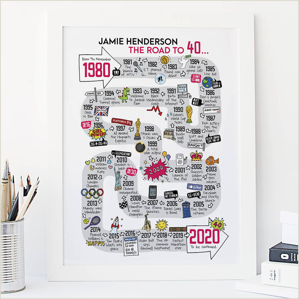Personal Cards Designs 40th Birthday Personalised Print 'the Road To 40'