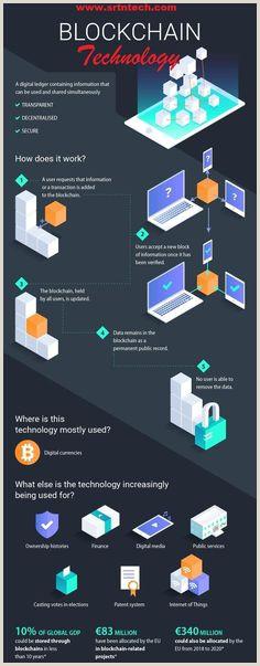 Reddit Churning Best Business Cards 37 Best Blockchain Images In 2020