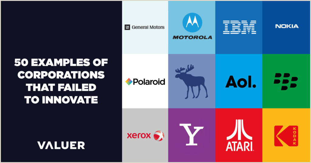 Reddit Churning Best Business Cards 50 Examples Of Corporations That Failed To Innovate – Art