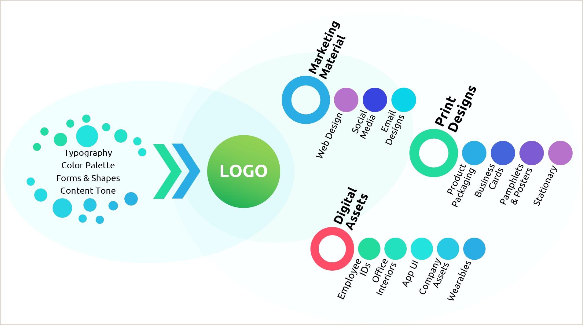 Social Media Business Cards Examples Branding & Logo Design Agency Genexis Studio