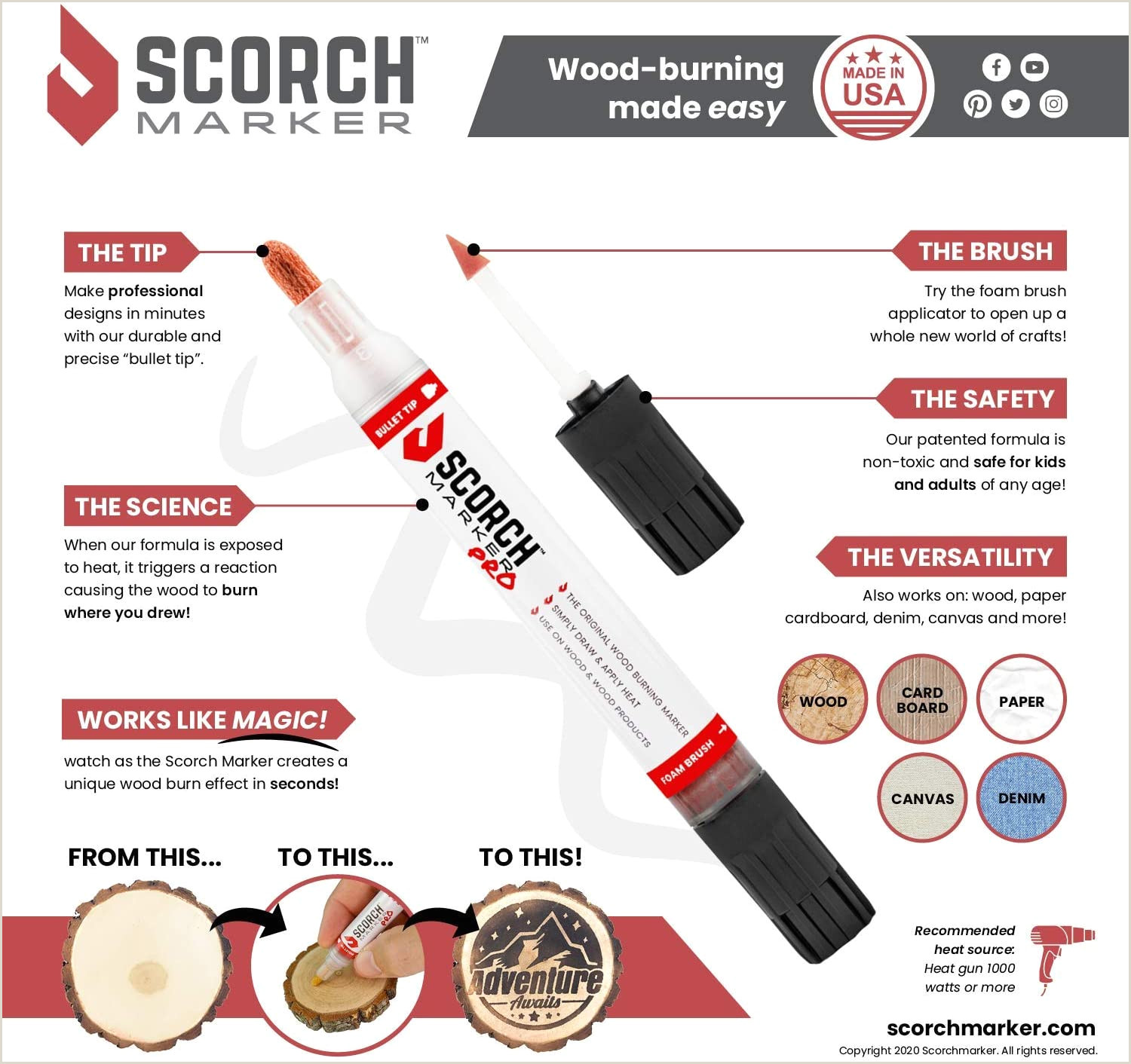 The Best Business Cards Woodworking Scorch Marker Pro Chemical Wood Burning Pen For Diy Projects 2 Tips Bullet Tip And Foam Brush