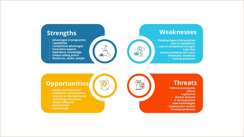 Unique Business Cards For Service Excellance A Unique Value Proposition For Consultants Coaches