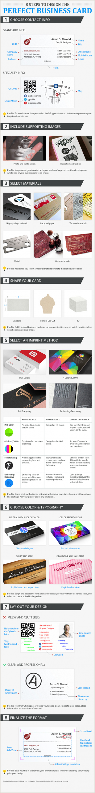 What Makes A Great Business Card How To Design The Perfect Business Card